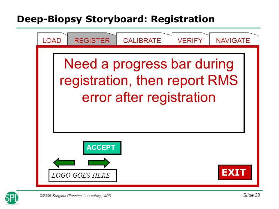 ©2006 Surgical Planning Laboratory, ARR Slide 28 LOADCALIBRATEVERIFYNAVIGATEREGISTER LOGO GOES HERE EXIT Deep-Biopsy Storyboard: Registration Need a progress bar during registration, then report RMS error after registration ACCEPT