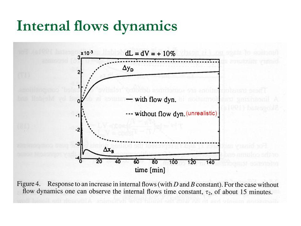 Internal flows dynamics (unrealistic)