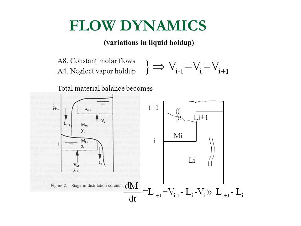FLOW DYNAMICS (variations in liquid holdup) A8. Constant molar flows A4.