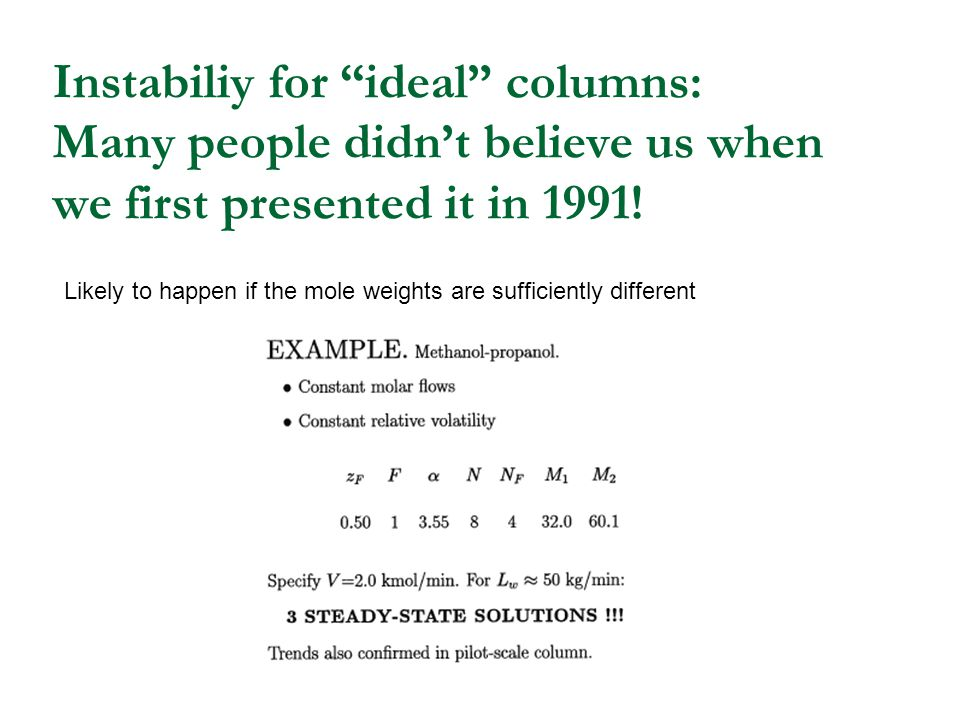 Instabiliy for ideal columns: Many people didn't believe us when we first presented it in 1991.