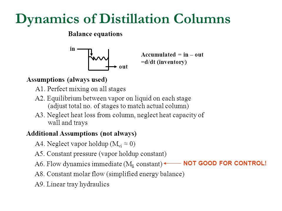 Dynamics of Distillation Columns Additional Assumptions (not always) A4.