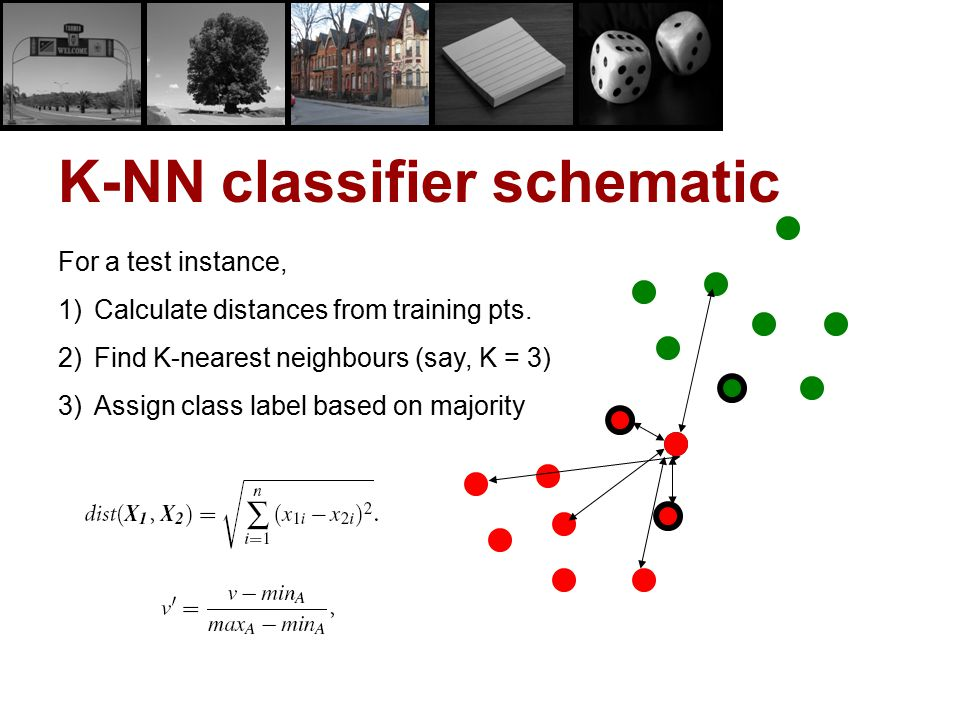 K-NN classifier schematic For a test instance, 1)Calculate distances from training pts. 2)Find K-nearest neighbours (say, K = 3) 3)Assign class label