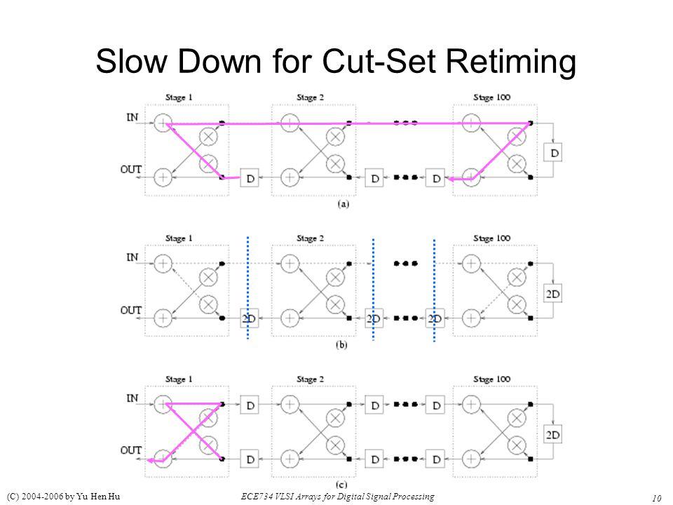 10 ECE734 VLSI Arrays for Digital Signal Processing (C) 2004-2006 by Yu Hen Hu Slow Down for Cut-Set Retiming