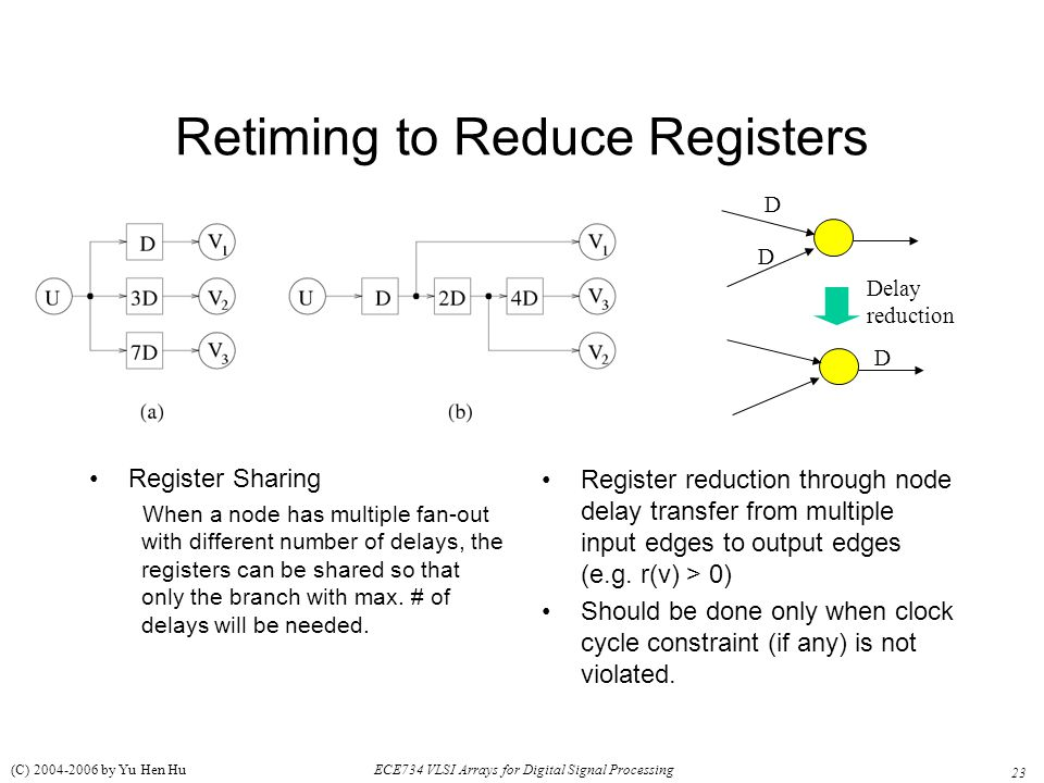 23 ECE734 VLSI Arrays for Digital Signal Processing (C) 2004-2006 by Yu Hen Hu Retiming to Reduce Registers Register Sharing When a node has multiple