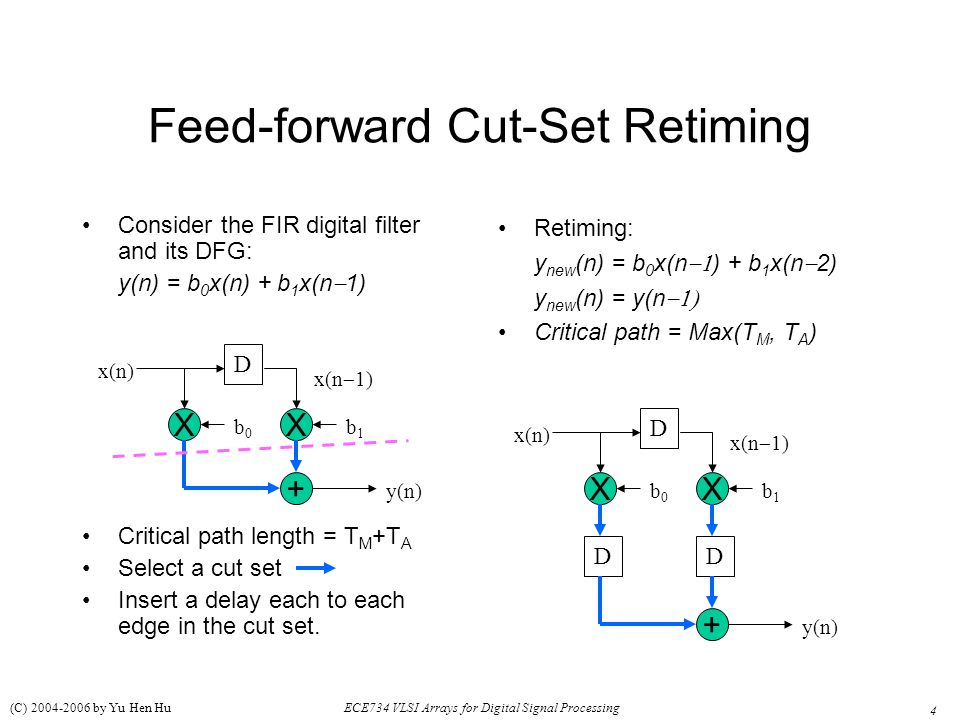 4 ECE734 VLSI Arrays for Digital Signal Processing (C) 2004-2006 by Yu Hen Hu Feed-forward Cut-Set Retiming Consider the FIR digital filter and its DFG: y(n) = b 0 x(n) + b 1 x(n  1) Critical path length = T M +T A Select a cut set Insert a delay each to each edge in the cut set.