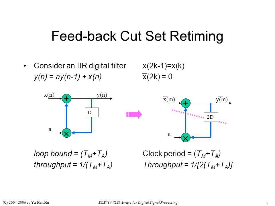 7 ECE734 VLSI Arrays for Digital Signal Processing (C) 2004-2006 by Yu Hen Hu Feed-back Cut Set Retiming Consider an IIR digital filter y(n) = ay(n-1) + x(n) loop bound = (T M +T A ) throughput = 1/(T M +T A ) +  D x(n)y(n) a x(2k-1)=x(k) x(2k) = 0 Clock period = (T M +T A ) Throughput = 1/[2(T M +T A )] +  2D x(m)y(m) a