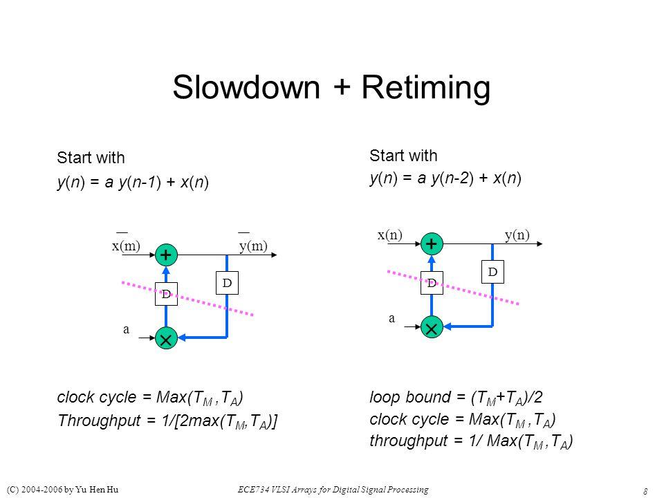 8 ECE734 VLSI Arrays for Digital Signal Processing (C) 2004-2006 by Yu Hen Hu Slowdown + Retiming Start with y(n) = a y(n-1) + x(n) clock cycle = Max(T M,T A ) Throughput = 1/[2max(T M,T A )] Start with y(n) = a y(n-2) + x(n) loop bound = (T M +T A )/2 clock cycle = Max(T M,T A ) throughput = 1/ Max(T M,T A ) +  D x(m)y(m) a D +  D x(n)y(n) a D