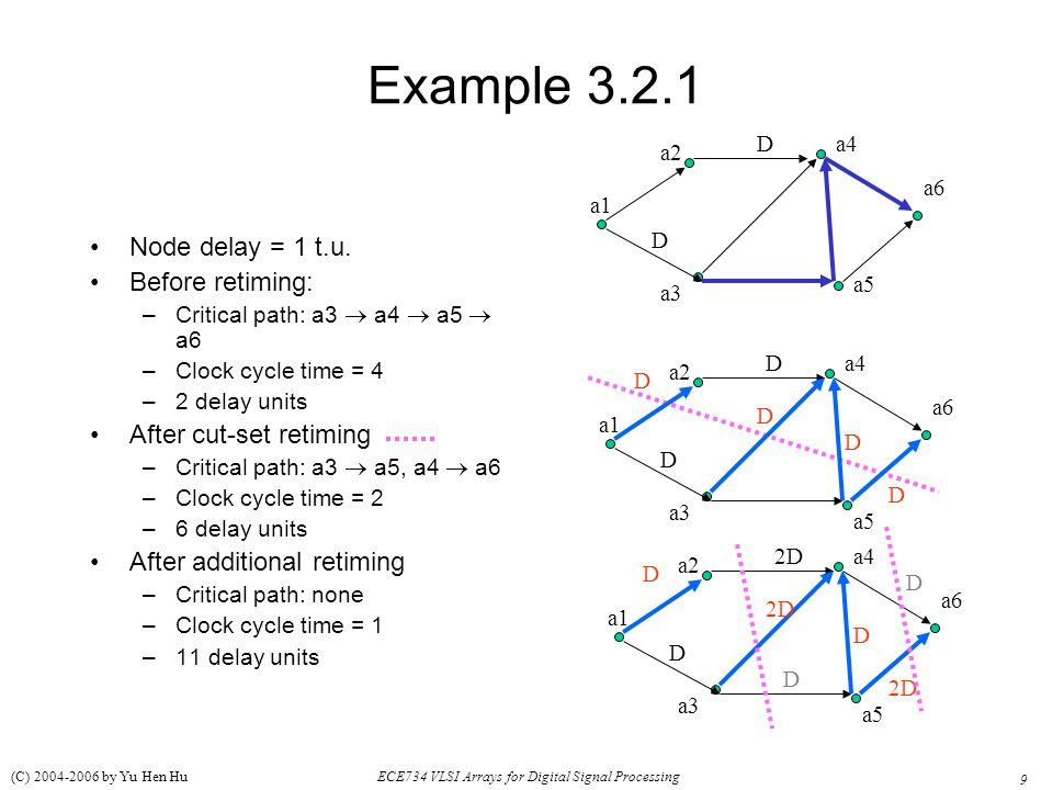 9 ECE734 VLSI Arrays for Digital Signal Processing (C) 2004-2006 by Yu Hen Hu Example 3.2.1 Node delay = 1 t.u. Before retiming: –Critical path: a3 