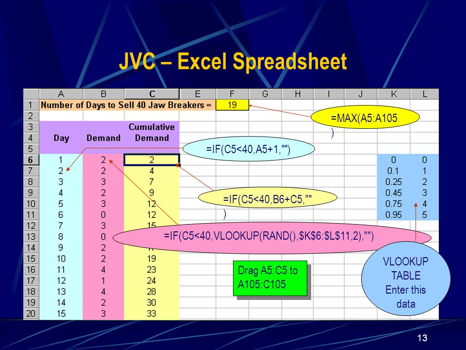 13 JVC – Excel Spreadsheet =MAX(A5:A105 ) =IF(C5<40,A5+1,
