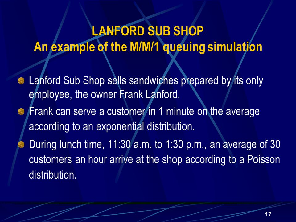 17 LANFORD SUB SHOP An example of the M/M/1 queuing simulation Lanford Sub Shop sells sandwiches prepared by its only employee, the owner Frank Lanford.