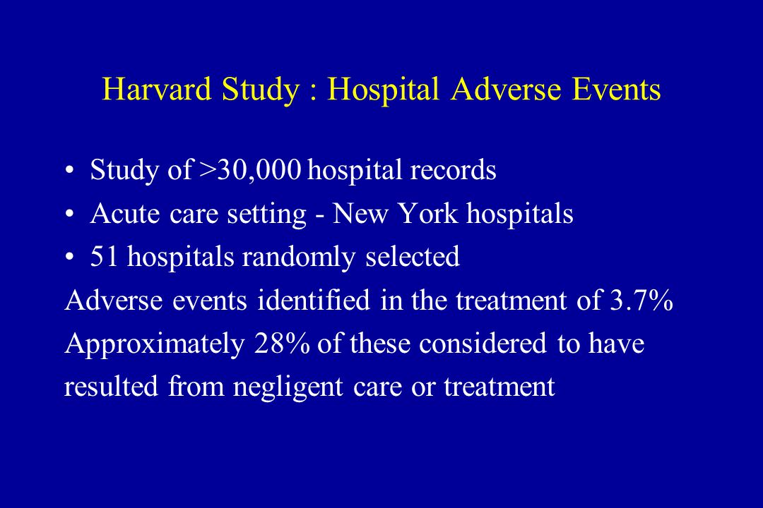 Harvard Study : Hospital Adverse Events Study of >30,000 hospital records Acute care setting - New York hospitals 51 hospitals randomly selected Adverse events identified in the treatment of 3.7% Approximately 28% of these considered to have resulted from negligent care or treatment