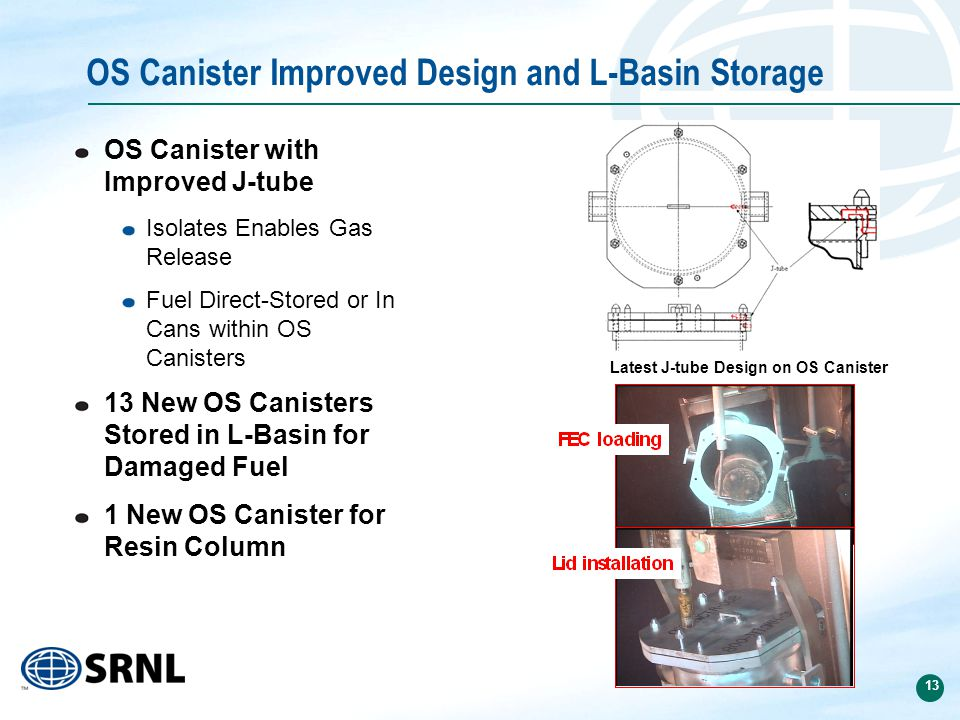 13 OS Canister Improved Design and L-Basin Storage OS Canister with Improved J-tube Isolates Enables Gas Release Fuel Direct-Stored or In Cans within OS Canisters 13 New OS Canisters Stored in L-Basin for Damaged Fuel 1 New OS Canister for Resin Column Latest J-tube Design on OS Canister