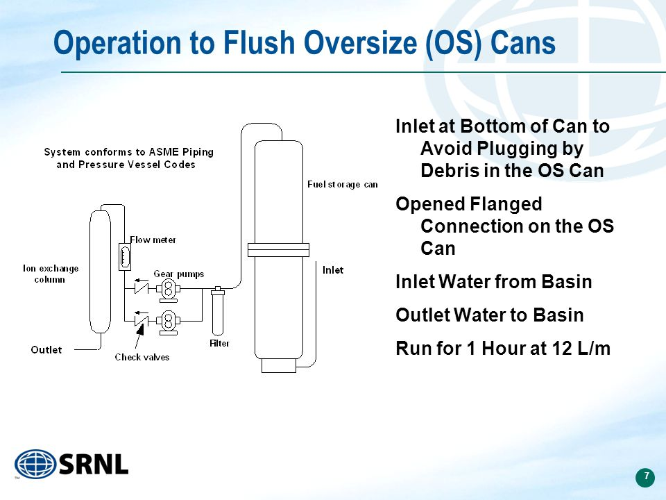 7 Operation to Flush Oversize (OS) Cans Inlet at Bottom of Can to Avoid Plugging by Debris in the OS Can Opened Flanged Connection on the OS Can Inlet Water from Basin Outlet Water to Basin Run for 1 Hour at 12 L/m