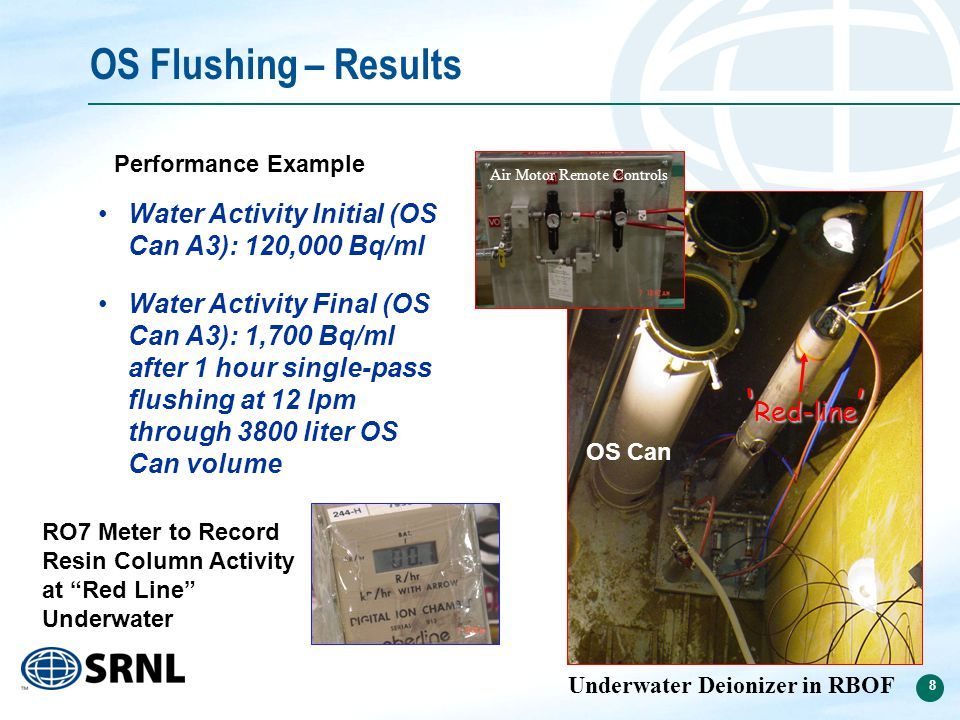 8 OS Flushing – Results ' Red-line ' Underwater Deionizer in RBOF Air Motor Remote Controls OS Can RO7 Meter to Record Resin Column Activity at Red Line Underwater Water Activity Initial (OS Can A3): 120,000 Bq/ml Water Activity Final (OS Can A3): 1,700 Bq/ml after 1 hour single-pass flushing at 12 lpm through 3800 liter OS Can volume Performance Example