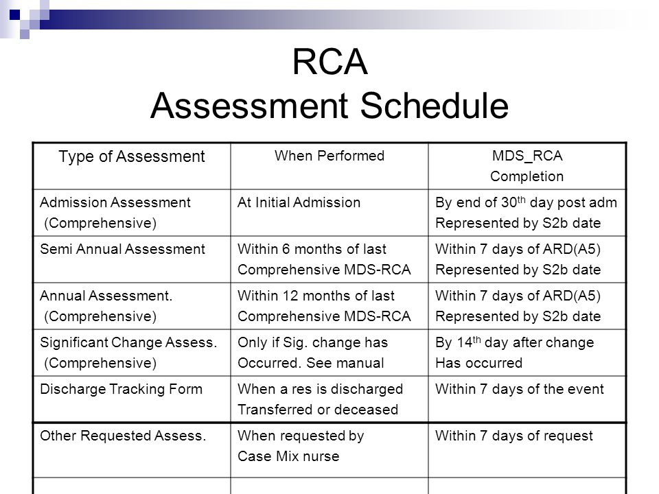 RCA Assessment Schedule Type of Assessment When PerformedMDS_RCA Completion Admission Assessment (Comprehensive) At Initial AdmissionBy end of 30 th d