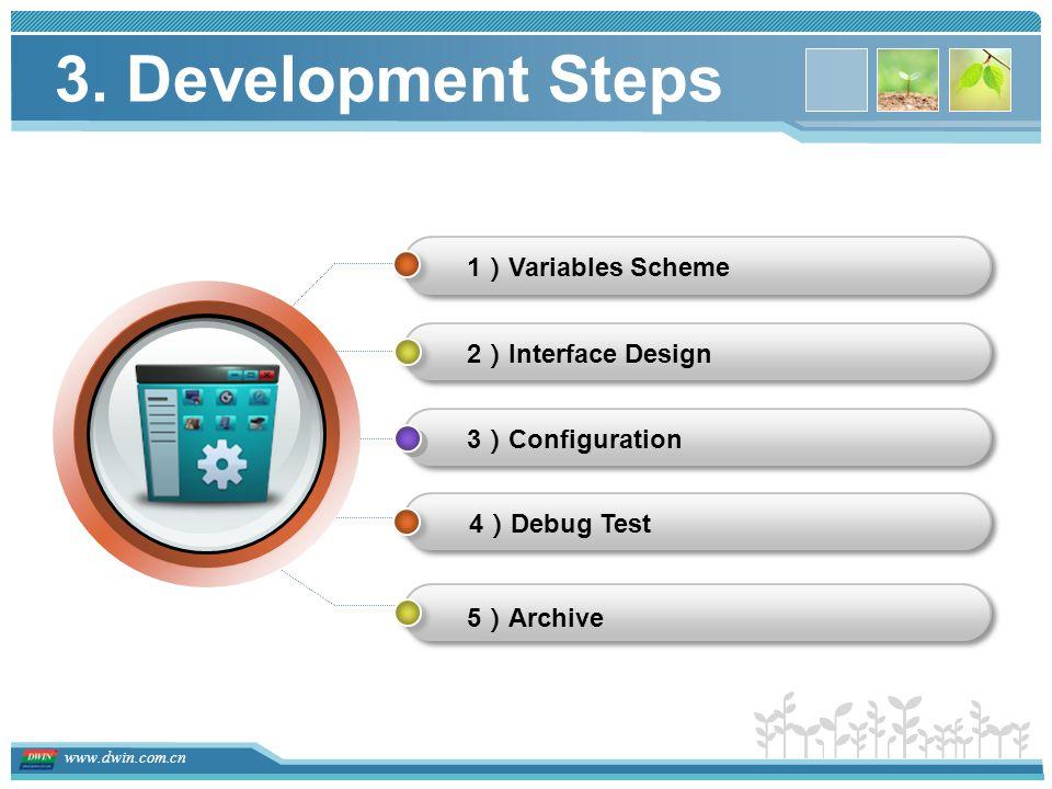 www.dwin.com.cn 1 ) Variables Scheme 2 ) Interface Design 3 ) Configuration 4 ) Debug Test 5 ) Archive 3.