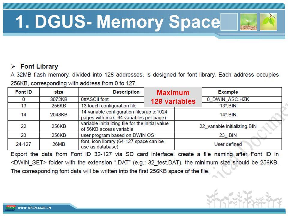 www.dwin.com.cn Maximum 128 variables 1. DGUS- Memory Space