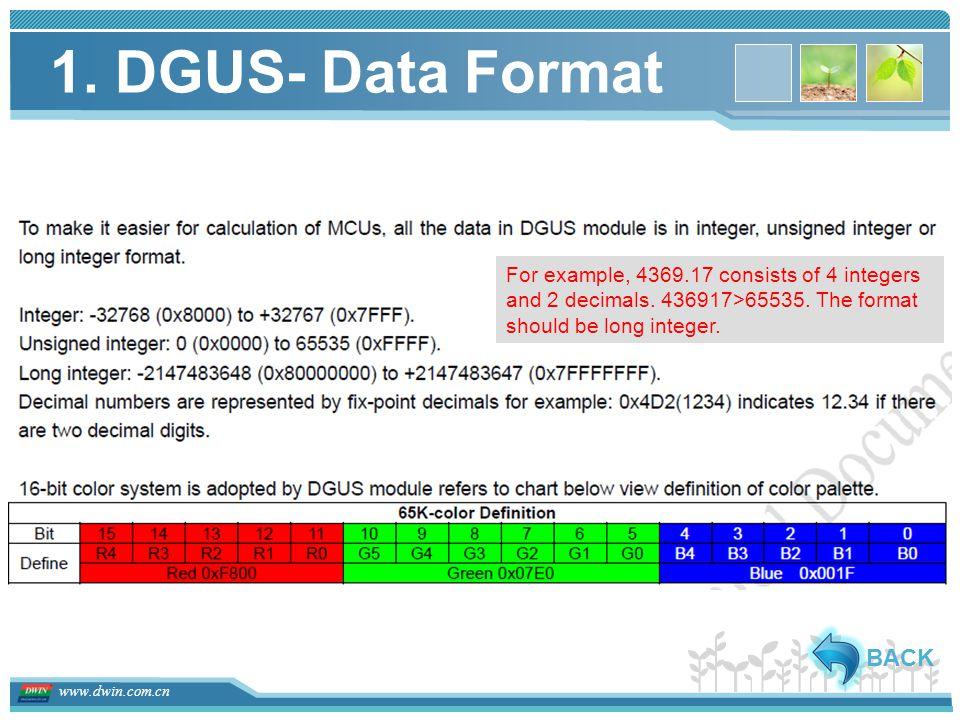 www.dwin.com.cn For example, 4369.17 consists of 4 integers and 2 decimals.