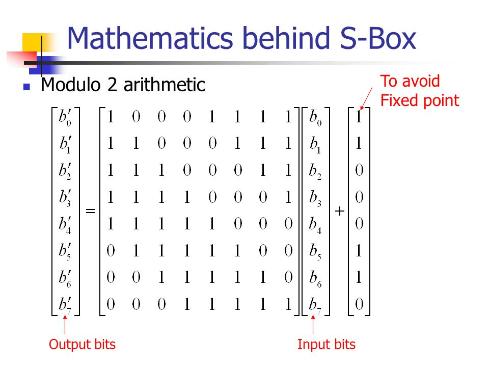 Mathematics behind S-Box Modulo 2 arithmetic Input bitsOutput bits To avoid Fixed point