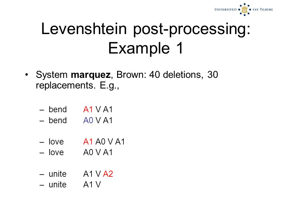 Levenshtein post-processing: Example 1 System marquez, Brown: 40 deletions, 30 replacements.