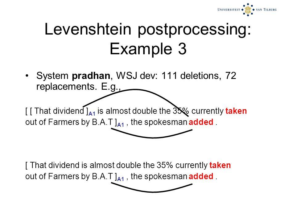 Levenshtein postprocessing: Example 3 System pradhan, WSJ dev: 111 deletions, 72 replacements.