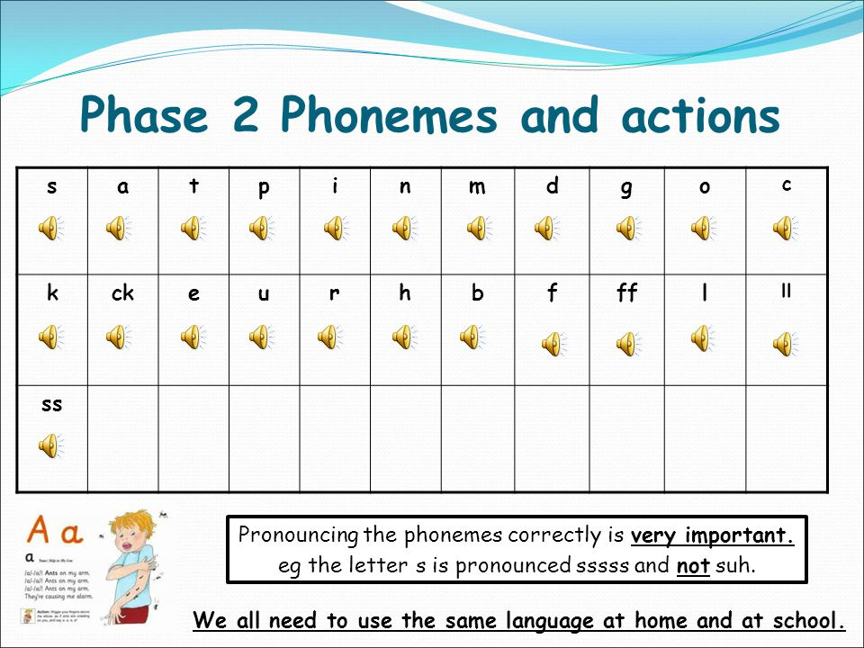 Is the start of systematic phonic work. Introduces the phoneme-grapheme correspondence. To teach that words are constructed from sounds (phonemes) and