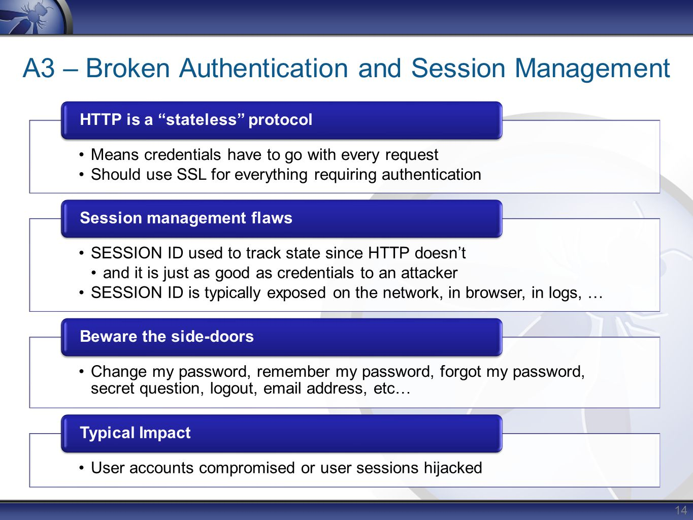 A3 – Broken Authentication and Session Management Means credentials have to go with every request Should use SSL for everything requiring authentication HTTP is a stateless protocol SESSION ID used to track state since HTTP doesn't and it is just as good as credentials to an attacker SESSION ID is typically exposed on the network, in browser, in logs, … Session management flaws Change my password, remember my password, forgot my password, secret question, logout, email address, etc… Beware the side-doors User accounts compromised or user sessions hijacked Typical Impact 14
