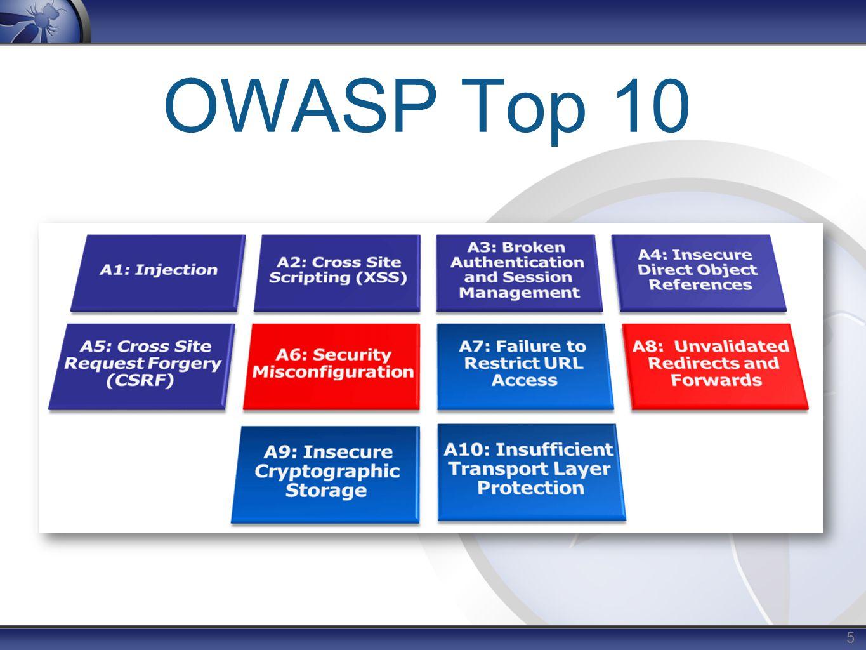 5 OWASP Top 10