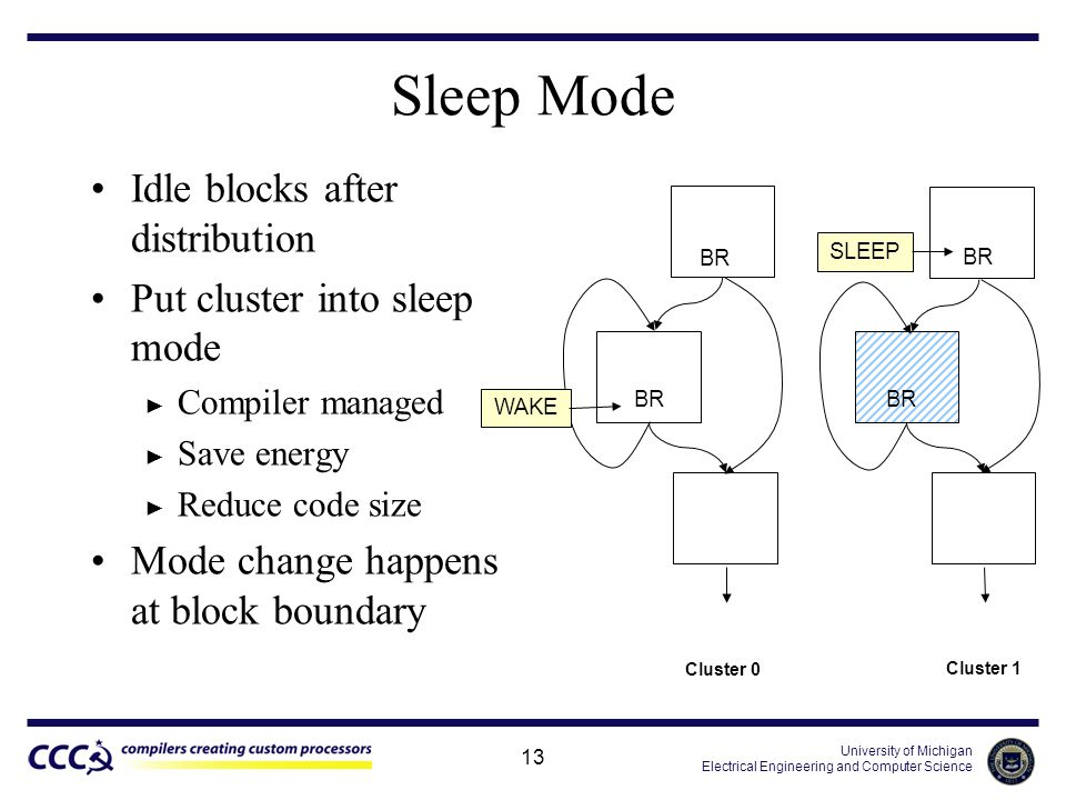 University of Michigan Electrical Engineering and Computer Science 13 Sleep Mode Idle blocks after distribution Put cluster into sleep mode ► Compiler managed ► Save energy ► Reduce code size Mode change happens at block boundary BR Cluster 0 Cluster 1 BR SLEEP WAKE BR