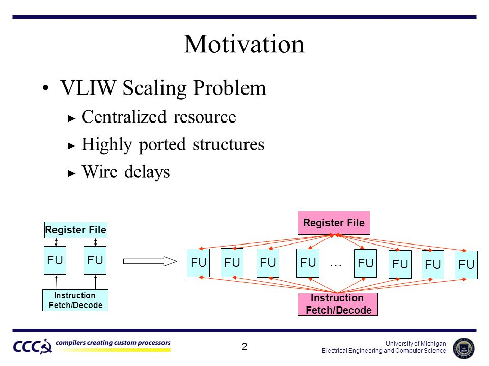 University of Michigan Electrical Engineering and Computer Science 2 Motivation VLIW Scaling Problem ► Centralized resource ► Highly ported structures ► Wire delays FU Register File Instruction Fetch/Decode FU … Register File Instruction Fetch/Decode FU