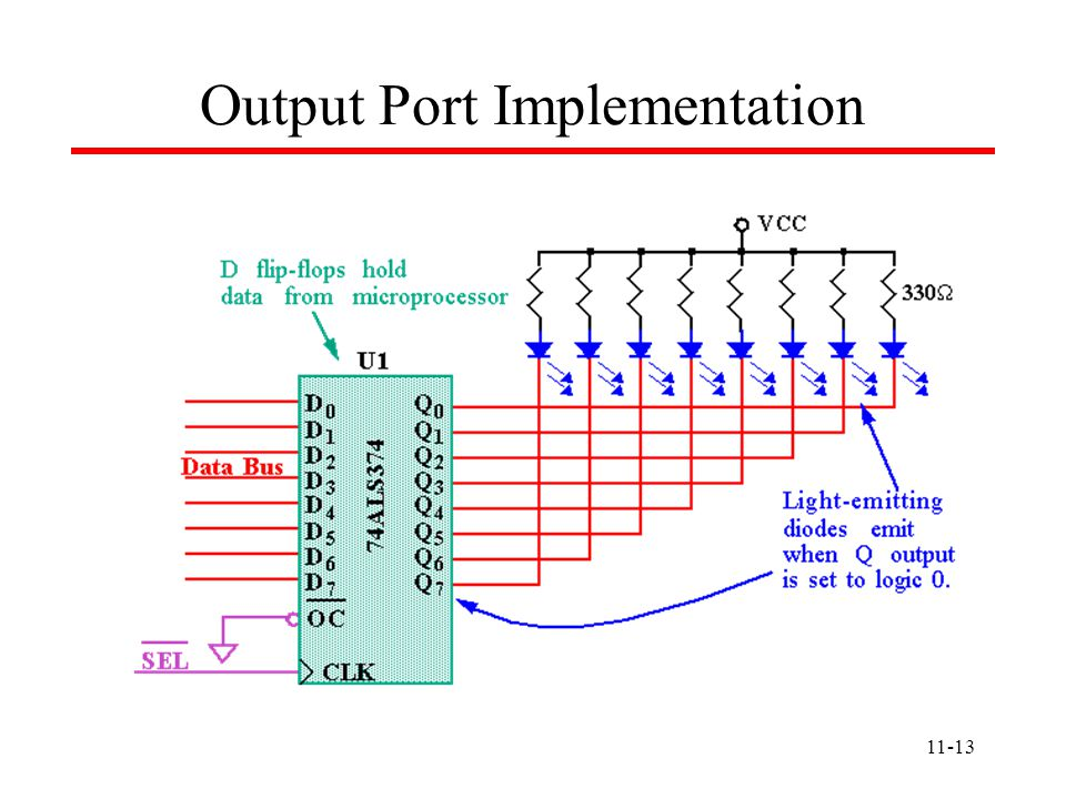 11-13 Output Port Implementation