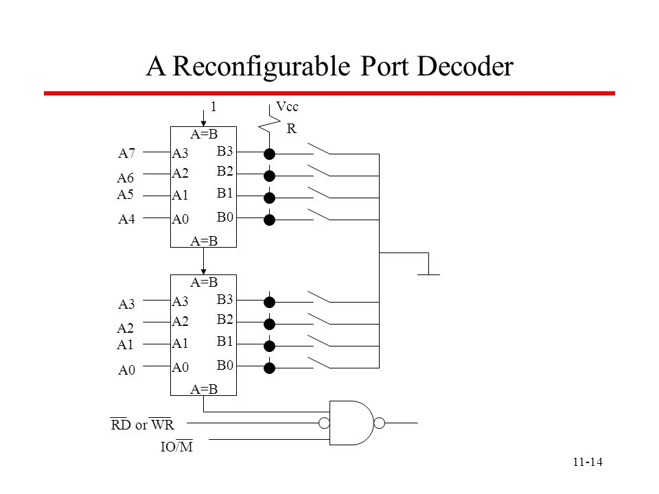 11-14 A Reconfigurable Port Decoder 1Vcc