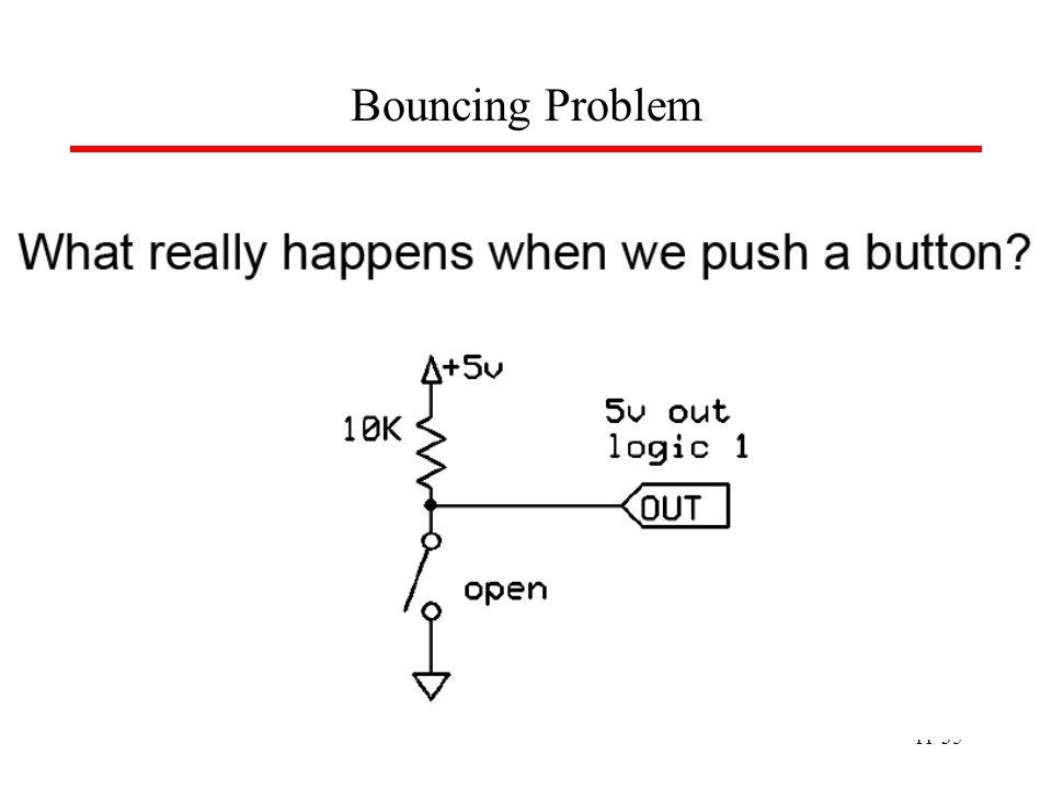 11-35 Bouncing Problem