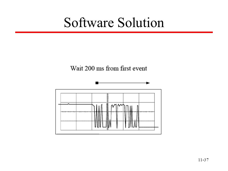 11-37 Software Solution