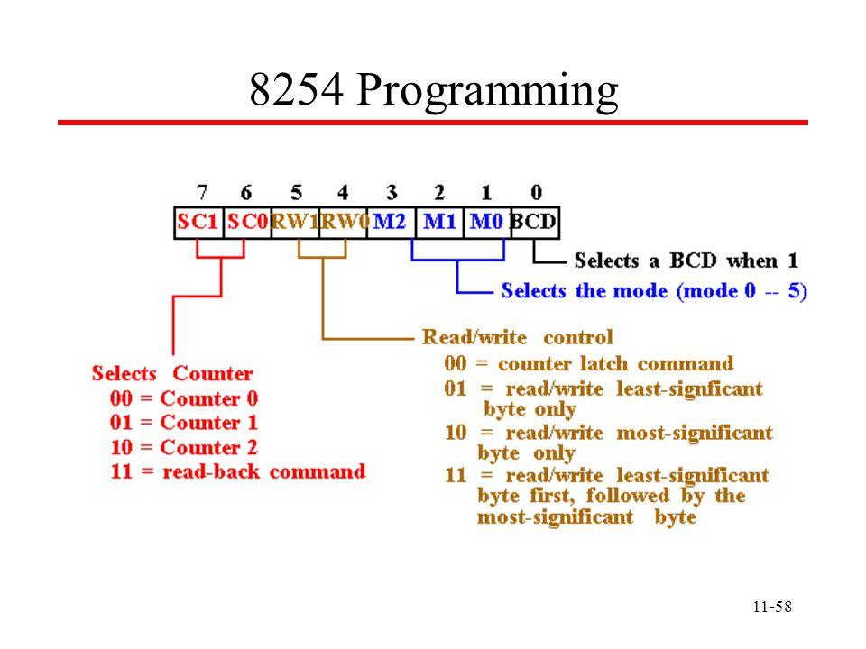 11-58 8254 Programming