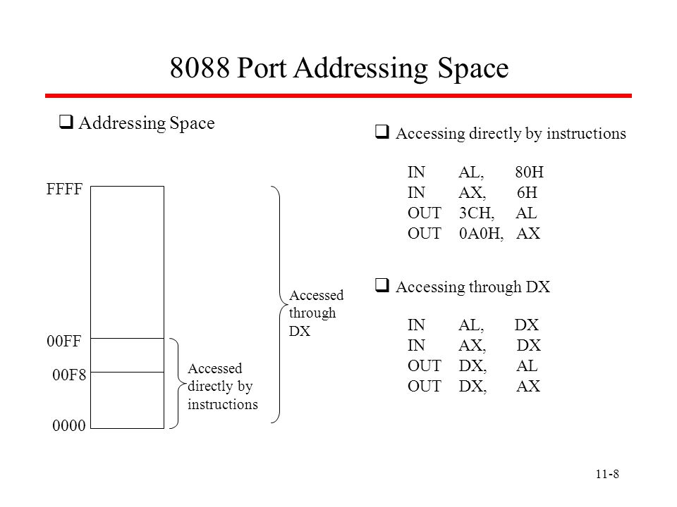 11-8 8088 Port Addressing Space  Addressing Space FFFF 0000 00F8 00FF Accessed directly by instructions Accessed through DX  Accessing directly by instructions IN AL, 80H IN AX, 6H OUT 3CH, AL OUT 0A0H, AX  Accessing through DX IN AL, DX IN AX, DX OUT DX, AL OUT DX, AX