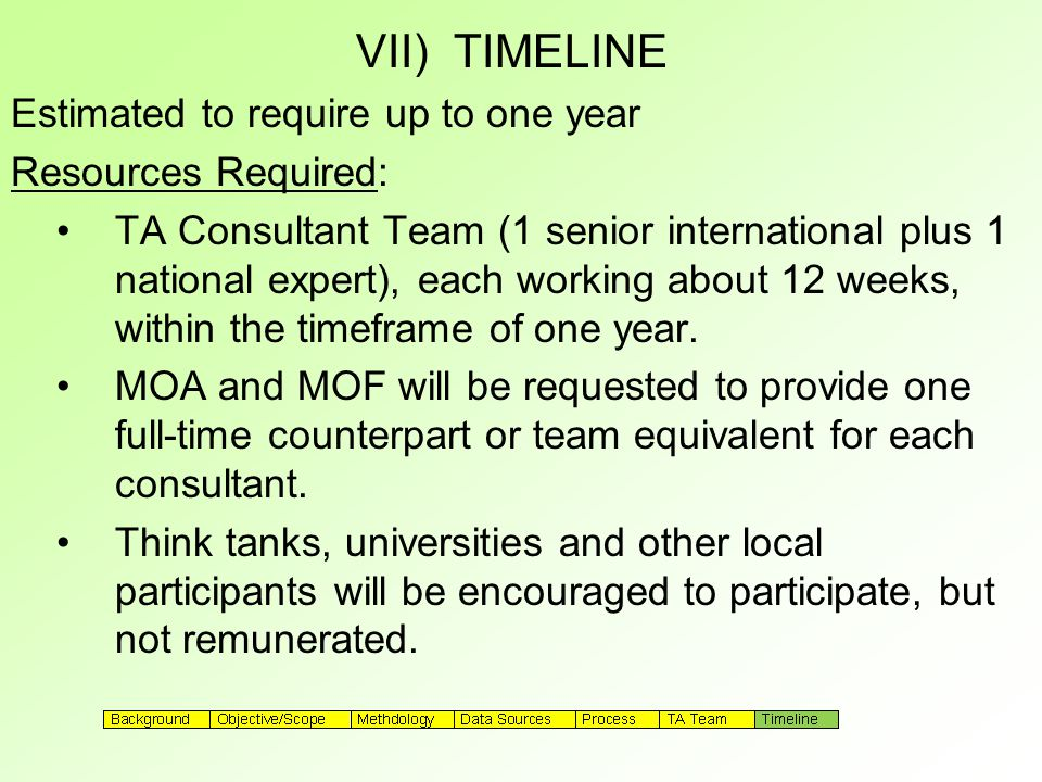 VII) TIMELINE Estimated to require up to one year Resources Required: TA Consultant Team (1 senior international plus 1 national expert), each working about 12 weeks, within the timeframe of one year.
