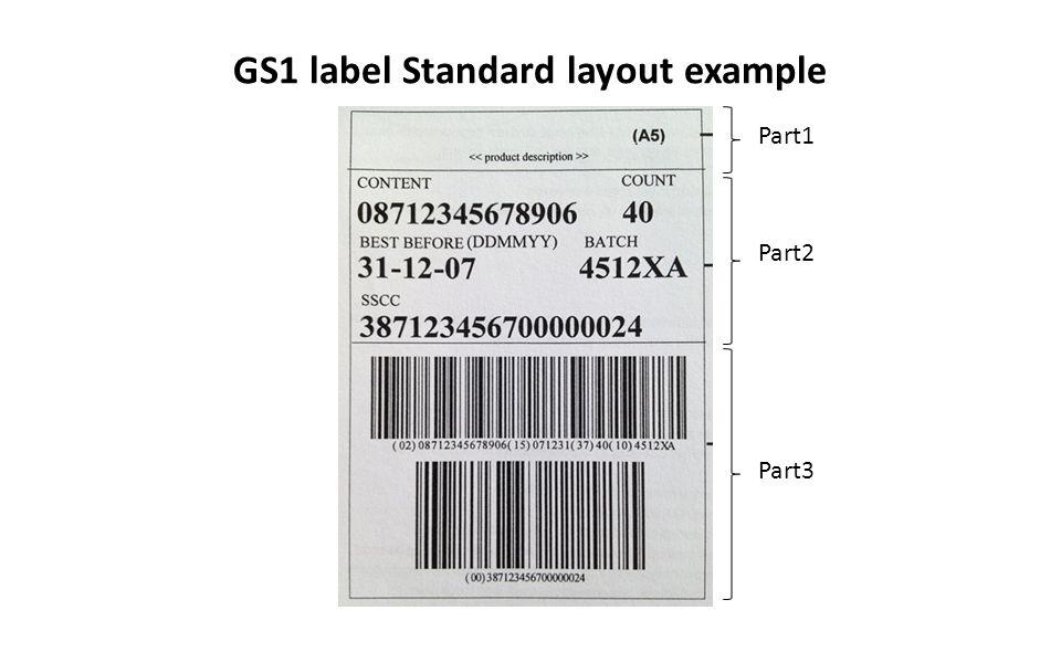 GS1 label Standard layout example Part1 Part2 Part3