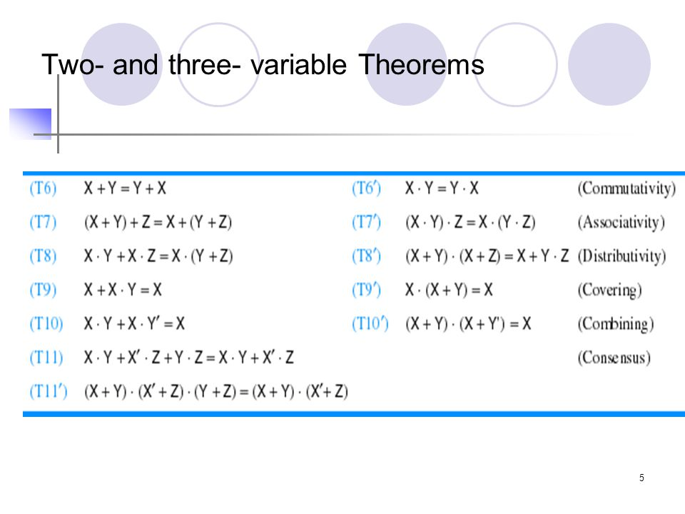 5 Two- and three- variable Theorems