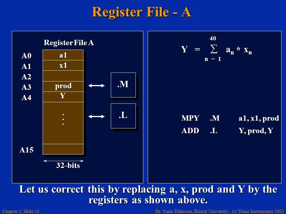 Dr. Naim Dahnoun, Bristol University, (c) Texas Instruments 2002 Chapter 2, Slide 10 Register File - A Y = 40  a n x n n = 1 * MPY.Ma1, x1, prod ADD.