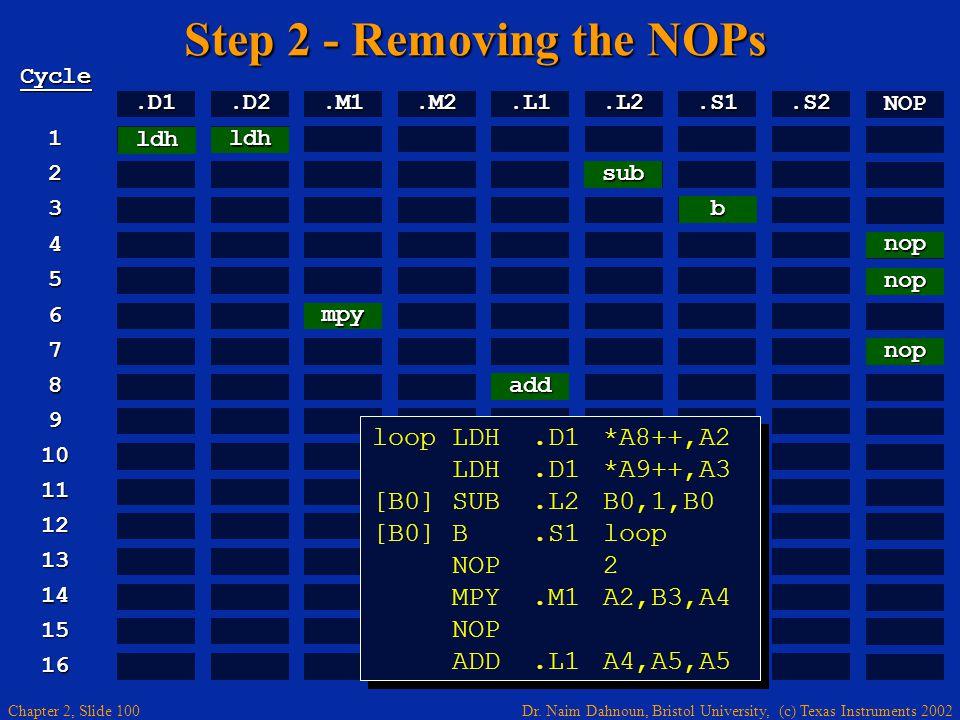 Dr. Naim Dahnoun, Bristol University, (c) Texas Instruments 2002 Chapter 2, Slide 100 Step 2 - Removing the NOPs ldh mpy ldh b nop nop add sub nop loo