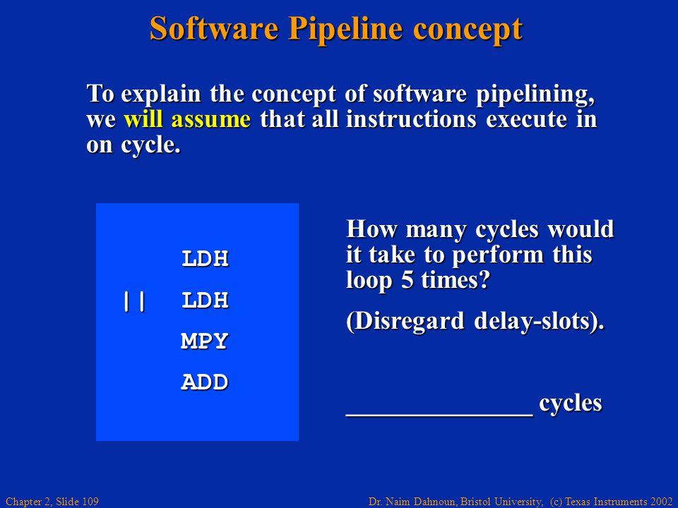 Dr. Naim Dahnoun, Bristol University, (c) Texas Instruments 2002 Chapter 2, Slide 109 Software Pipeline concept LDH LDH || LDH || LDH MPY MPY ADD ADD
