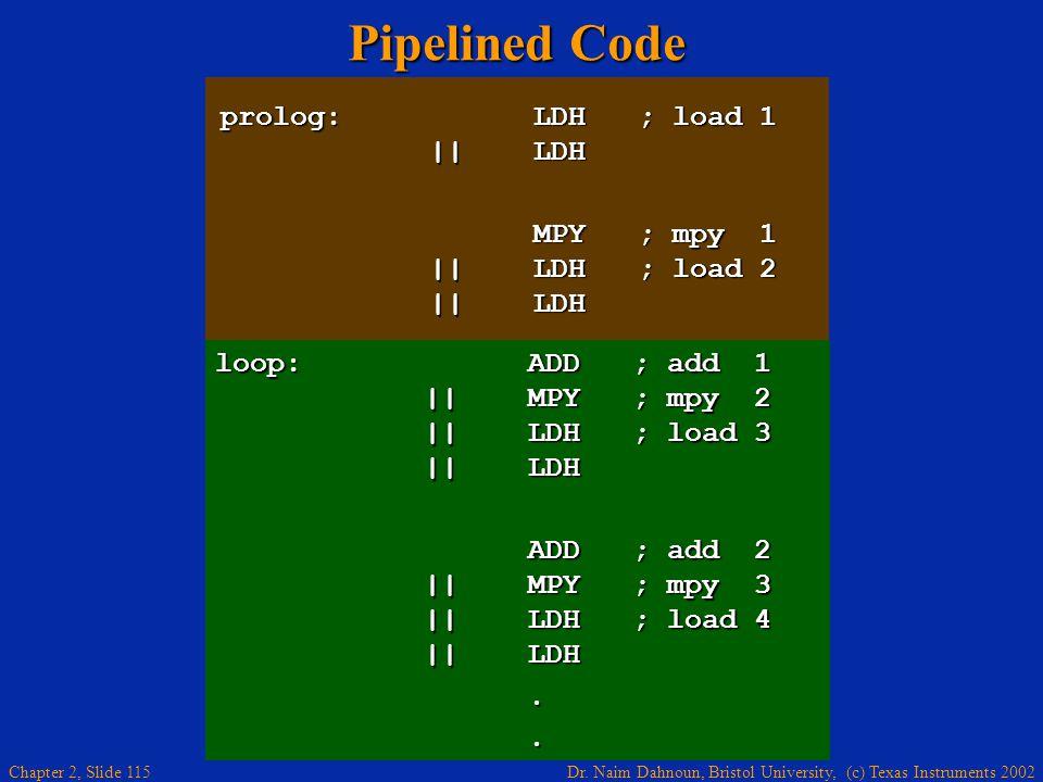 Dr. Naim Dahnoun, Bristol University, (c) Texas Instruments 2002 Chapter 2, Slide 115 Pipelined Code prolog:LDH; load 1 ||LDH MPY; mpy 1 ||LDH; load 2