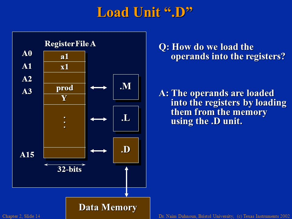 """Dr. Naim Dahnoun, Bristol University, (c) Texas Instruments 2002 Chapter 2, Slide 14 Load Unit """".D"""" A: The operands are loaded into the registers by l"""