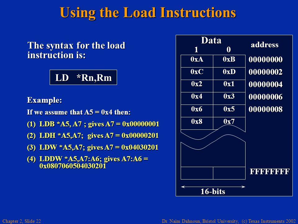 Dr. Naim Dahnoun, Bristol University, (c) Texas Instruments 2002 Chapter 2, Slide 22 Using the Load Instructions 00000000 00000002 00000004 00000006 0