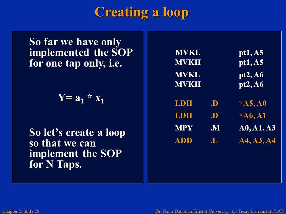 Dr. Naim Dahnoun, Bristol University, (c) Texas Instruments 2002 Chapter 2, Slide 28 Creating a loop MVKL pt1, A5 MVKL pt1, A5 MVKH pt1, A5 MVKH pt1,