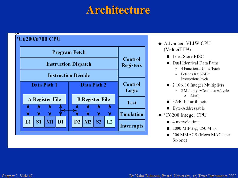 Dr. Naim Dahnoun, Bristol University, (c) Texas Instruments 2002 Chapter 2, Slide 62Architecture