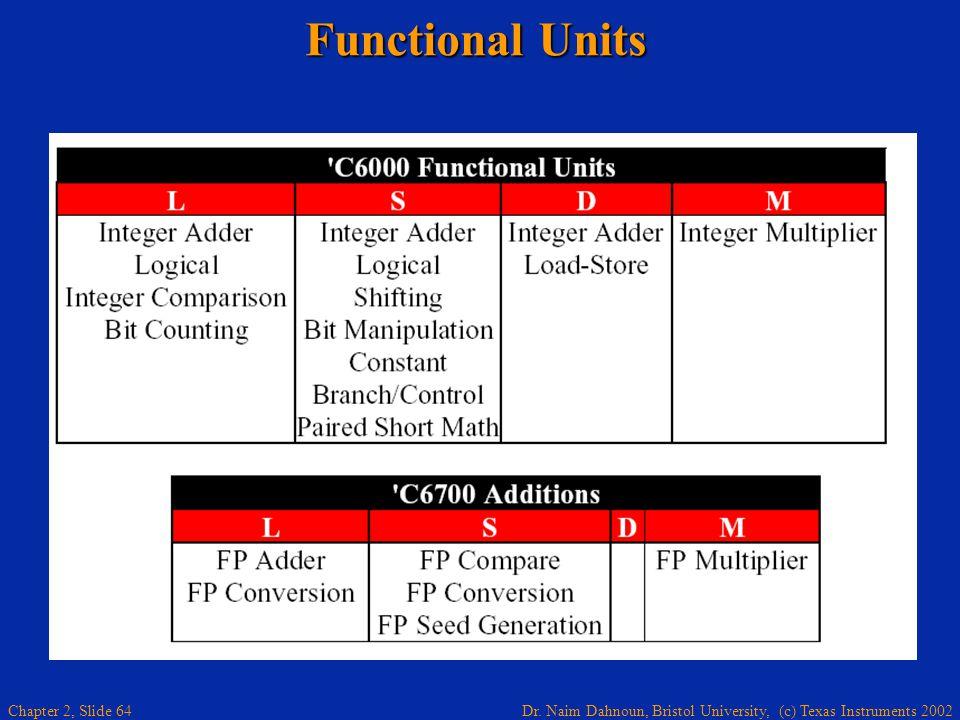 Dr. Naim Dahnoun, Bristol University, (c) Texas Instruments 2002 Chapter 2, Slide 64 Functional Units
