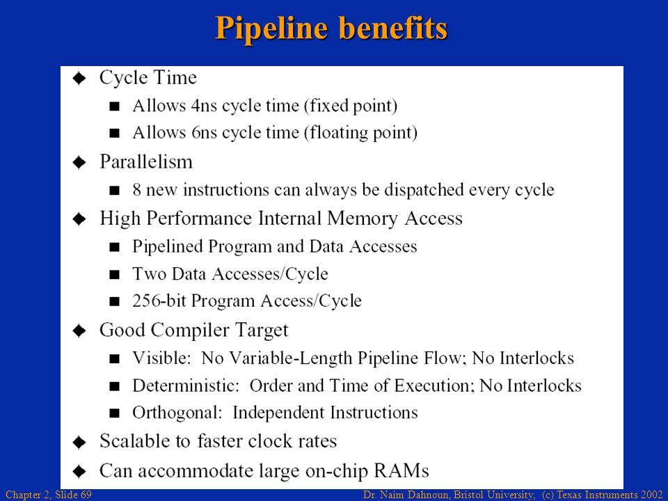 Dr. Naim Dahnoun, Bristol University, (c) Texas Instruments 2002 Chapter 2, Slide 69 Pipeline benefits