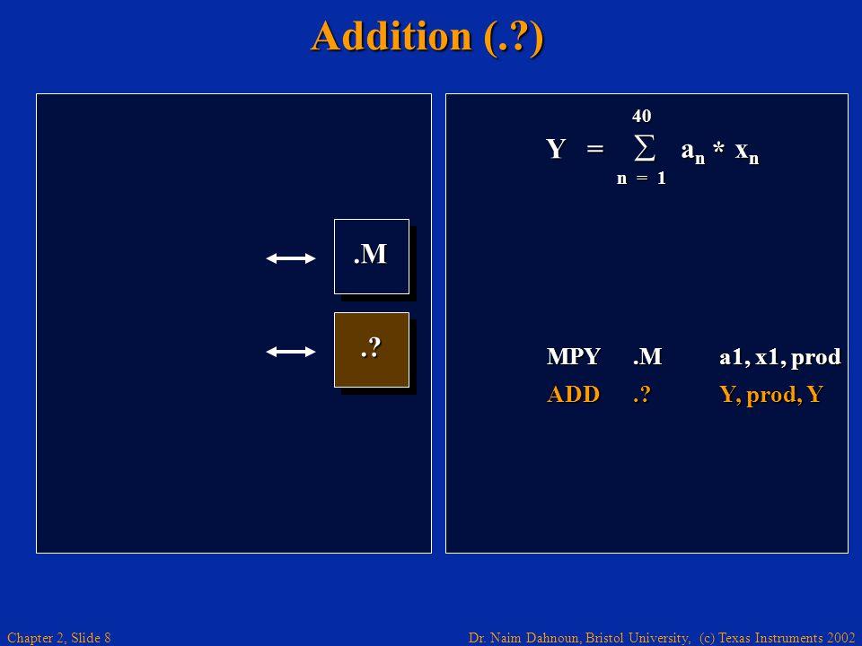 Dr. Naim Dahnoun, Bristol University, (c) Texas Instruments 2002 Chapter 2, Slide 8 Addition (.?).M.M.?.? Y = 40  a n x n n = 1 * MPY.Ma1, x1, prod A